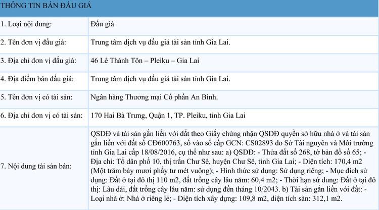 Ngày 20/8/2021, đấu giá quyền sử dụng đất tại huyện Chư Sê, tỉnh Gia Lai ảnh 1