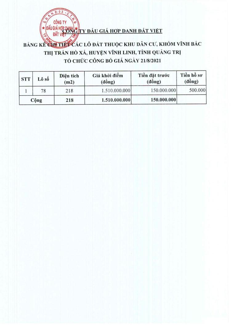 Ngày 21/8/2021, đấu giá quyền sử dụng đất tại huyện Vĩnh Linh, tỉnh Quảng Trị ảnh 4