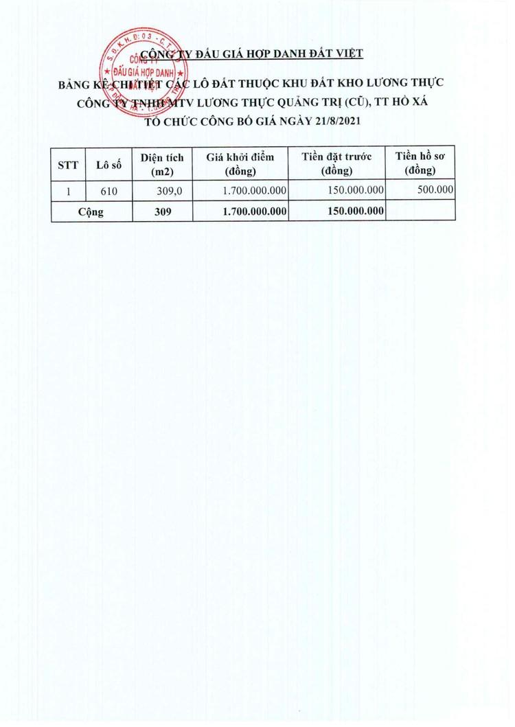 Ngày 21/8/2021, đấu giá quyền sử dụng đất tại huyện Vĩnh Linh, tỉnh Quảng Trị ảnh 5