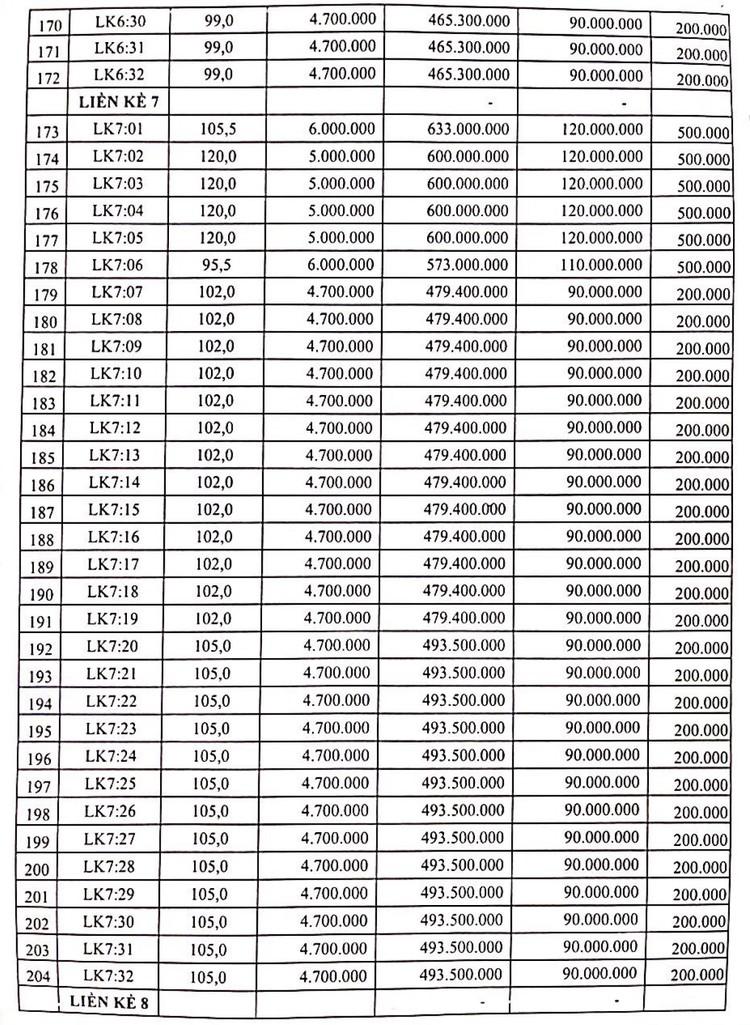 Ngày 23/8/2021, đấu giá quyền sử dụng 236 lô đất tại huyện Đông Sơn, tỉnh Thanh Hóa ảnh 10