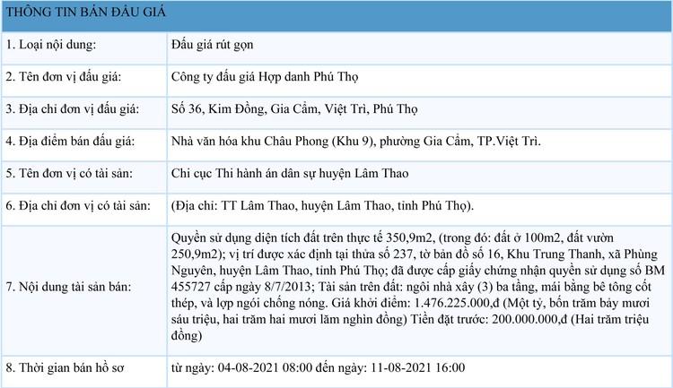 Ngày 13/8/2021, đấu giá quyền sử dụng 350,9 m2 đất tại huyện Lâm Thao, tỉnh Phú Thọ ảnh 1