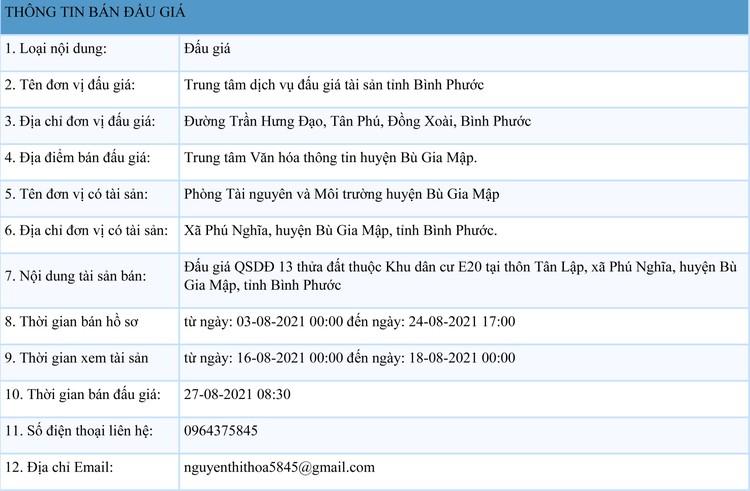 Ngày 27/8/2021, đấu giá quyền sử dung 13 thửa đất tại huyện Bù Gia Mập, tỉnh Bình Phước ảnh 1
