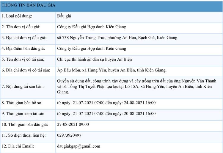 Ngày 27/8/2021, đấu giá quyền sử dụng 4.685,5m2 đất tại huyện An Biên, tỉnh Kiên Giang ảnh 1