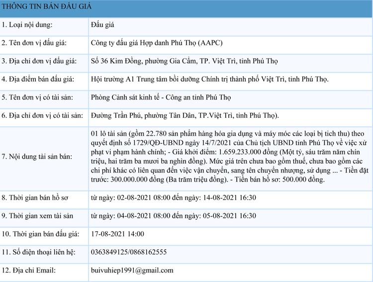Ngày 17/8/2021, đấu giá sản phẩm hàng hóa gia dụng và máy móc các loại tại tỉnh Phú Thọ ảnh 1