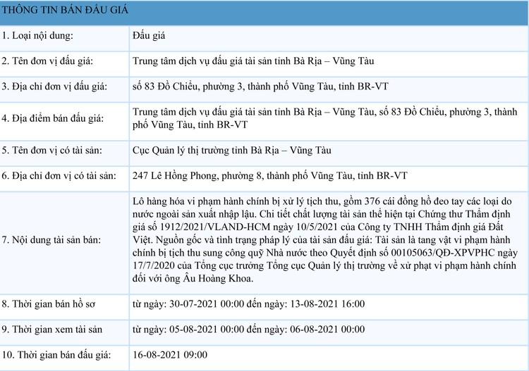 Ngày 16/8/2021, đấu giá đồng hồ đeo tay các loại tại tỉnh Bà Rịa – Vũng Tàu ảnh 1
