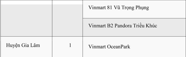 80 F1 của hệ thống Vinmart và nhân viên y tế liên quan đến Công ty Thanh Nga âm tính với SARS-CoV-2 ảnh 4