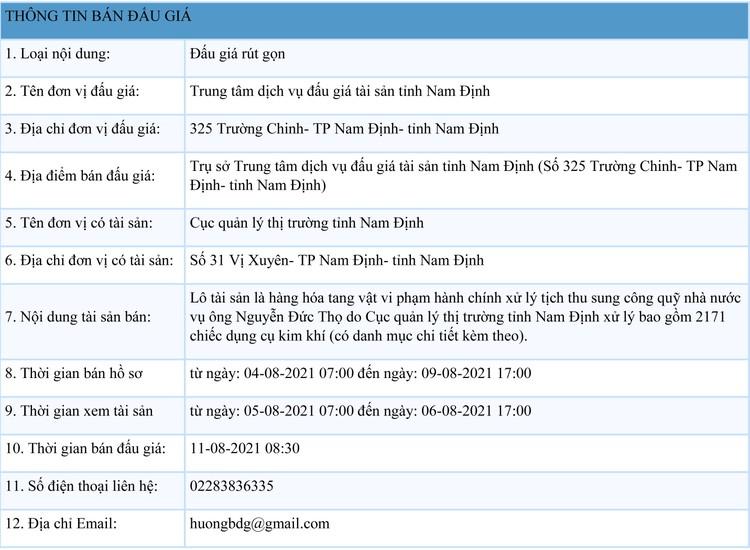 Ngày 11/8/2021, đấu giá hàng hóa tang vật vi phạm hành chính tại tỉnh Nam Định ảnh 1
