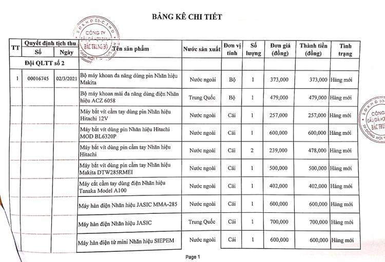 Ngày 12/8/2021, đấu giá tang vật vi phạm hành chính bị tịch thu tại tỉnh Quảng Bình ảnh 4