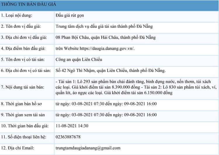 Ngày 11/8/2021, đấu giá lô sản phẩm tịch thu tại thành phố Đà Nẵng ảnh 1