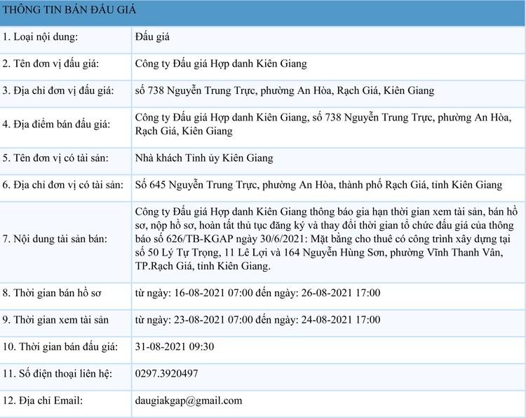 Ngày 31/8/2021, đấu giá quyền sử dụng đất tại TP.Rạch Giá, tỉnh Kiên Giang ảnh 1