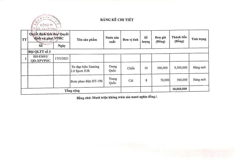 Ngày 12/8/2021, đấu giá tài sản bị tịch thu tại tỉnh Quảng Bình ảnh 4