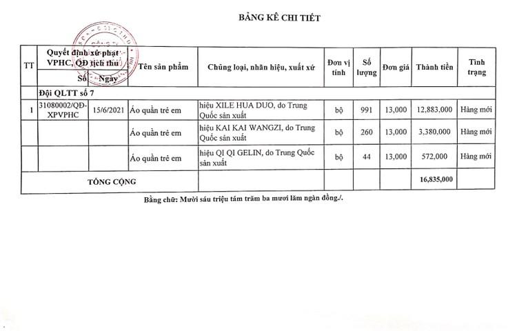 Ngày 12/8/2021, đấu giá tài sản bị tịch thu tại tỉnh Quảng Bình ảnh 5