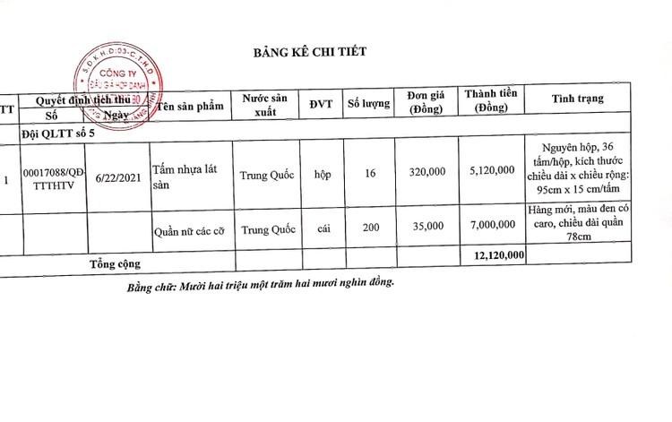 Ngày 12/8/2021, đấu giá tài sản bị tịch thu tại tỉnh Quảng Bình ảnh 6