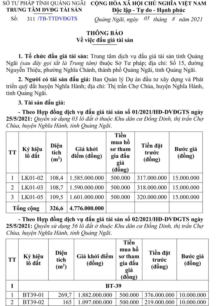Ngày 27/8/2021, đấu giá quyền sử dụng 59 lô đất tại huyện Nghĩa Hành, tỉnh Quảng Ngãi ảnh 2