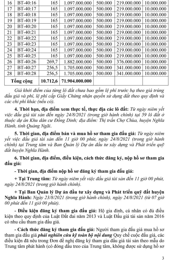 Ngày 27/8/2021, đấu giá quyền sử dụng 59 lô đất tại huyện Nghĩa Hành, tỉnh Quảng Ngãi ảnh 4