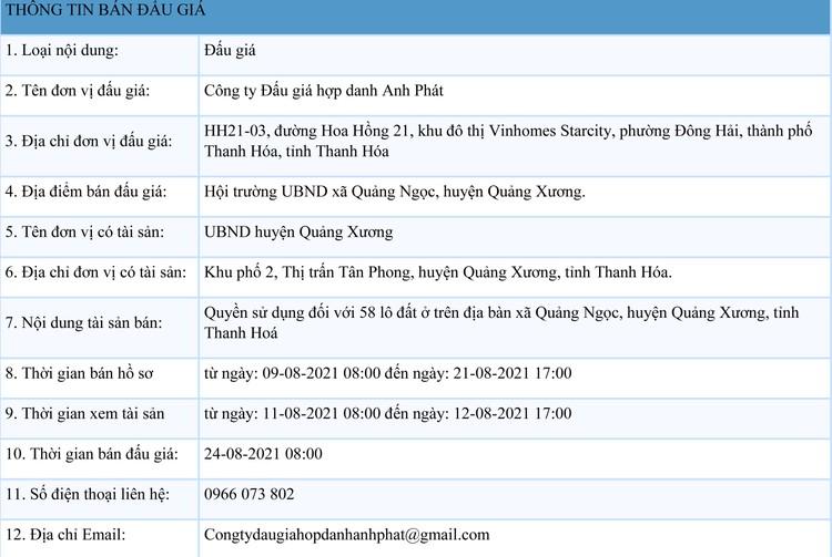 Ngày 24/8/2021, đấu giá quyền sử dụng 58 lô đất tại huyện Quảng Xương, tỉnh Thanh Hoá ảnh 1