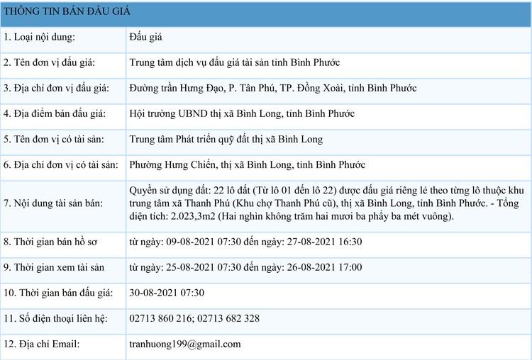 Ngày 30/8/2021, đấu giá quyền sử dụng 22 lô đất tại thị xã Bình Long, tỉnh Bình Phước ảnh 1
