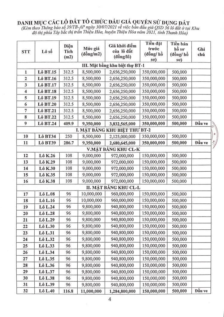 Ngày 28/8/2021, đấu giá quyền sử dụng 36 lô đất tại huyện Thiệu Hóa, tỉnh Thanh Hóa ảnh 5