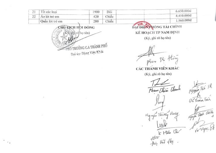 Ngày 26/8/2021, đấu giá tang vật vi phạm hành chính tại tỉnh Nam Định ảnh 6
