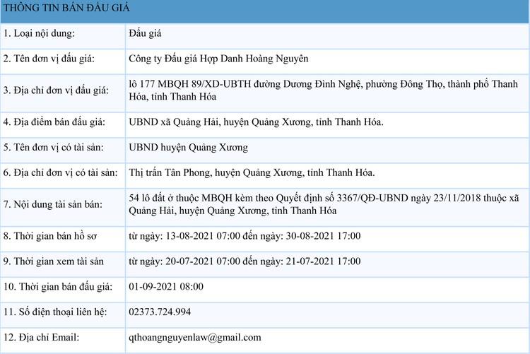 Ngày 1/9/2021, đấu giá quyền sử dụng 54 lô đất tại huyện Quảng Xương, tỉnh Thanh Hóa ảnh 1