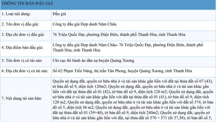 Ngày 31/8/2021, đấu giá quyền sử dụng đất tại huyện Quảng Xương, tỉnh Thanh Hóa ảnh 1