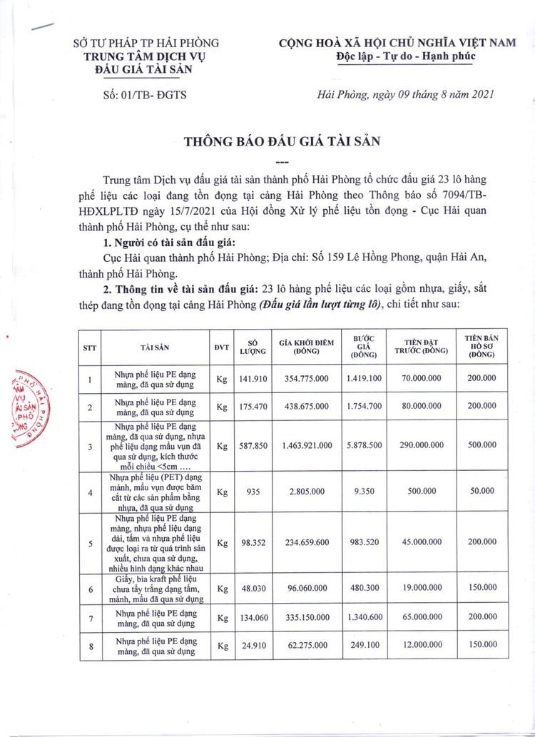 Ngày 26/8/2021, đấu giá 23 lô hàng phế liệu tồn đọng tại thành phố Hải Phòng ảnh 2
