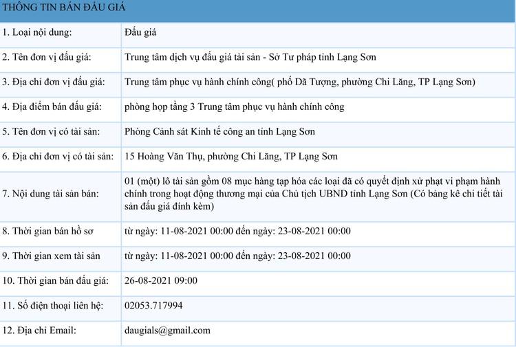 Ngày 26/8/2021, đấu giá 8 mục hàng tạp hóa các loại tại tỉnh Lạng Sơn ảnh 1