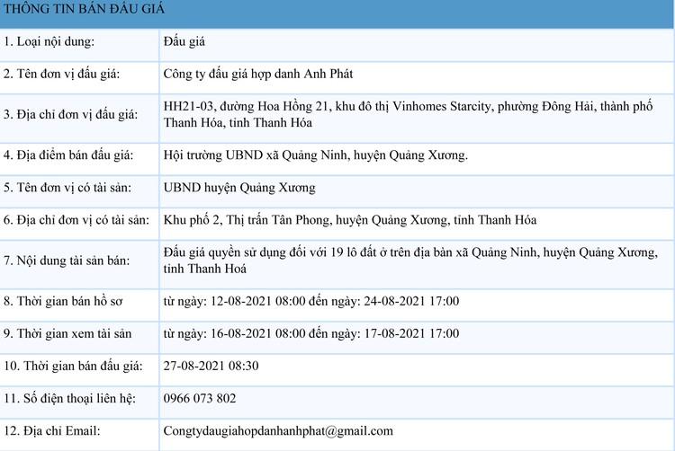Ngày 27/8/2021, đấu giá quyền sử dụng 19 lô đất tại huyện Quảng Xương, tỉnh Thanh Hoá ảnh 1