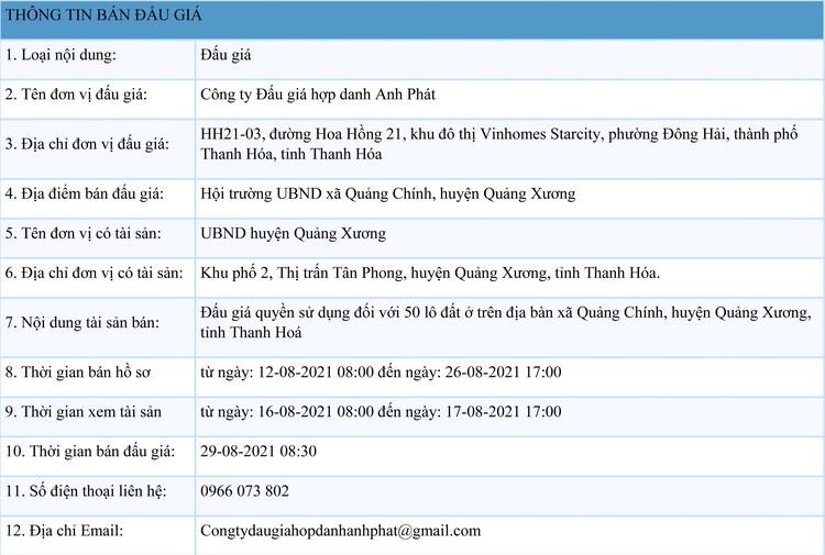 Ngày 29/8/2021, đấu giá quyền sử dụng 50 lô đất tại huyện Quảng Xương, tỉnh Thanh Hoá ảnh 1