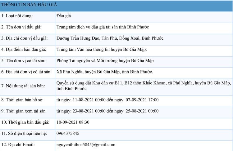 Ngày 10/9/2021, đấu giá quyền sử dụng 2.686,3m2 đất tại huyện Bù Gia Mập, tỉnh Bình Phước ảnh 1
