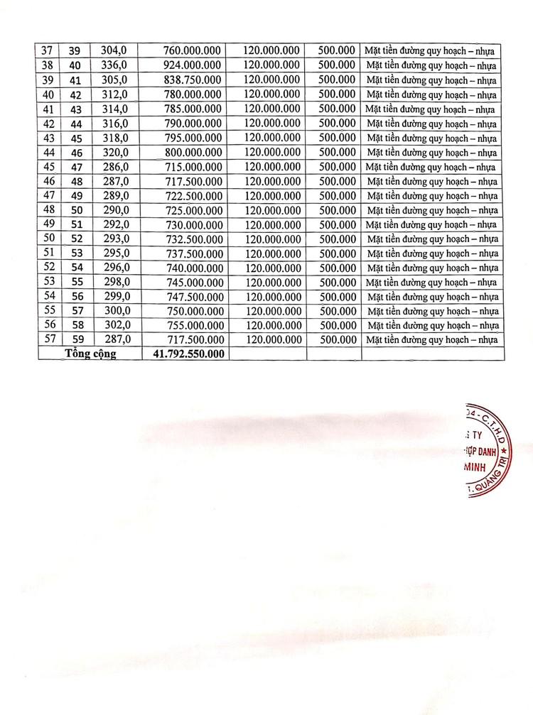 Ngày 9/9/2021, đấu giá quyền sử dụng 57 lô đất tại huyện Hải Lăng, tỉnh Quảng Trị ảnh 6