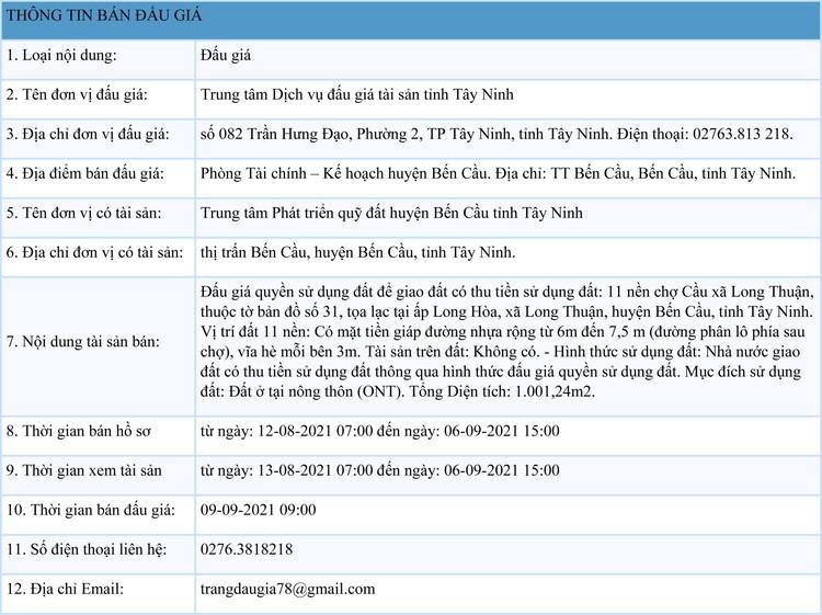 Ngày 9/9/2021, đấu giá quyền sử dụng 1.001,24m2 đất tại huyện Bến Cầu, tỉnh Tây Ninh ảnh 1