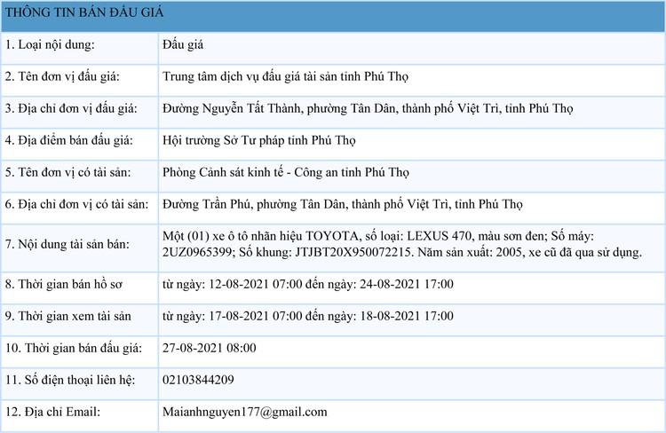 Ngày 27/8/2021, đấu giá xe ô tô Lexus 470 tại tỉnh Phú Thọ ảnh 1
