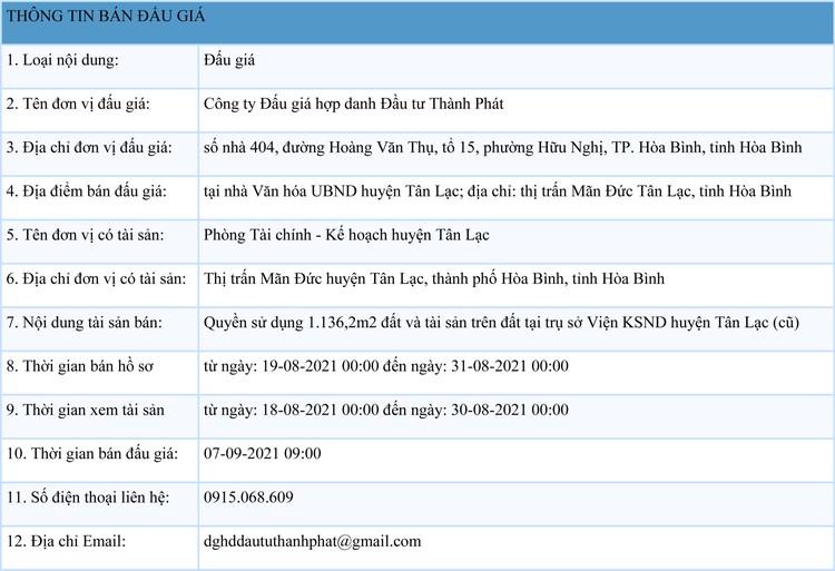 Ngày 7/9/2021, đấu giá quyền sử dụng 1.136,2m2 đất tại huyện Tân Lạc, tỉnh Hòa Bình ảnh 1