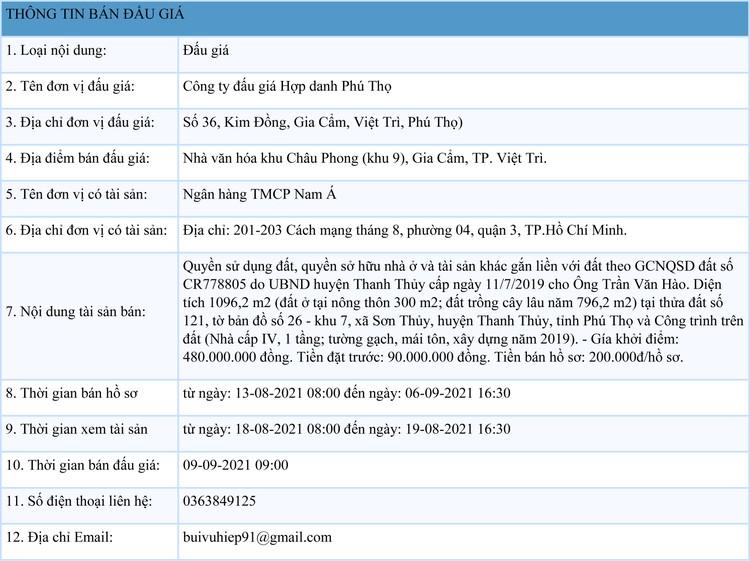 Ngày 9/9/2021, đấu giá quyền sử dụng 1.096,2 m2 đất tại huyện Thanh Thủy, tỉnh Phú Thọ ảnh 1