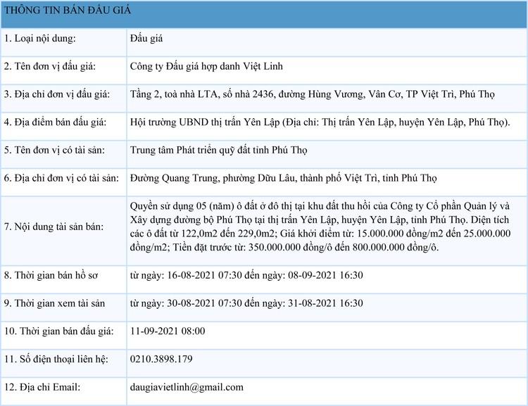 Ngày 11/9/2021, đấu giá quyền sử dụng 05 lô đất tại huyện Yên Lập, tỉnh Phú Thọ ảnh 1