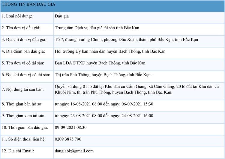 Ngày 9/9/2021, đấu giá quyền sử dụng đất tại huyện Bạch Thông, tỉnh Bắc Kạn ảnh 1