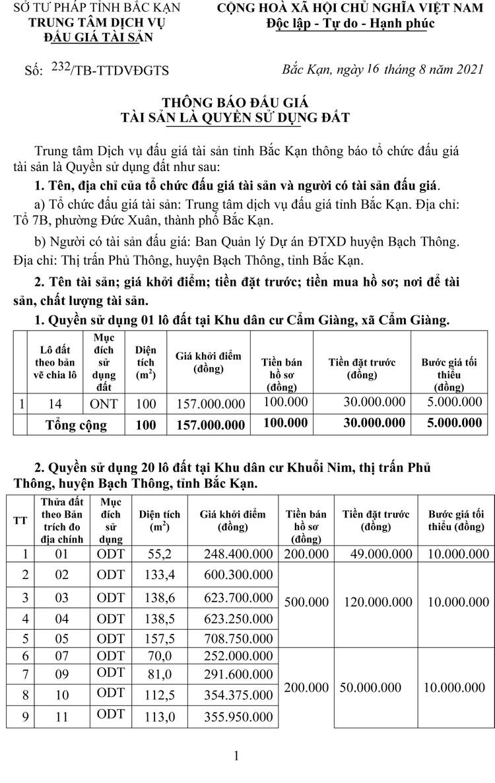 Ngày 9/9/2021, đấu giá quyền sử dụng đất tại huyện Bạch Thông, tỉnh Bắc Kạn ảnh 2
