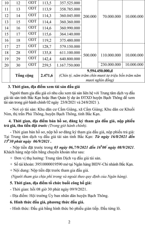 Ngày 9/9/2021, đấu giá quyền sử dụng đất tại huyện Bạch Thông, tỉnh Bắc Kạn ảnh 6