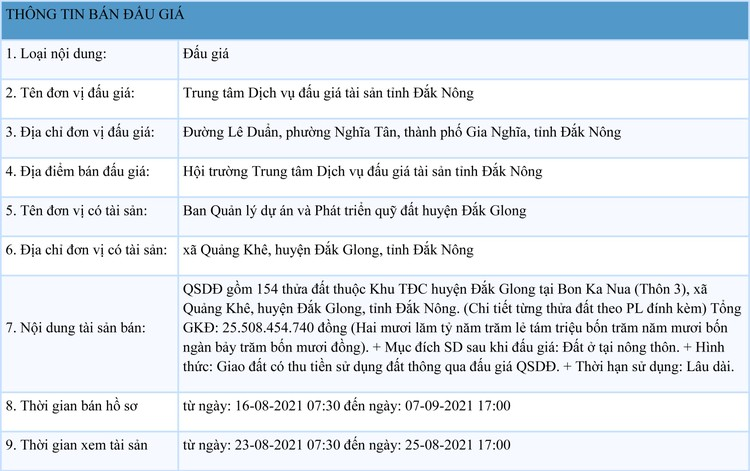 Ngày 10/9/2021, đấu giá quyền sử dụng 154 thửa đất tại huyện Đắk Glong, tỉnh Đắk Nông ảnh 1