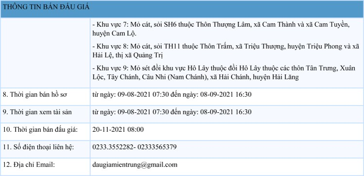 Ngày 20/11/2021, đấu giá 9 mỏ cát, sỏi tại tỉnh Quảng Trị ảnh 2