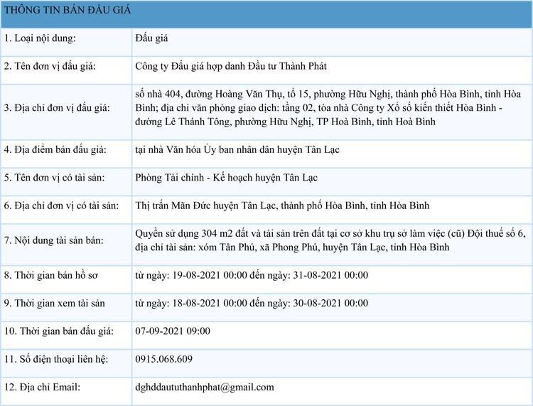 Ngày 7/9/2021, đấu giá quyền sử dụng 304 m2 đất tại huyện Tân Lạc, tỉnh Hòa Bình ảnh 1
