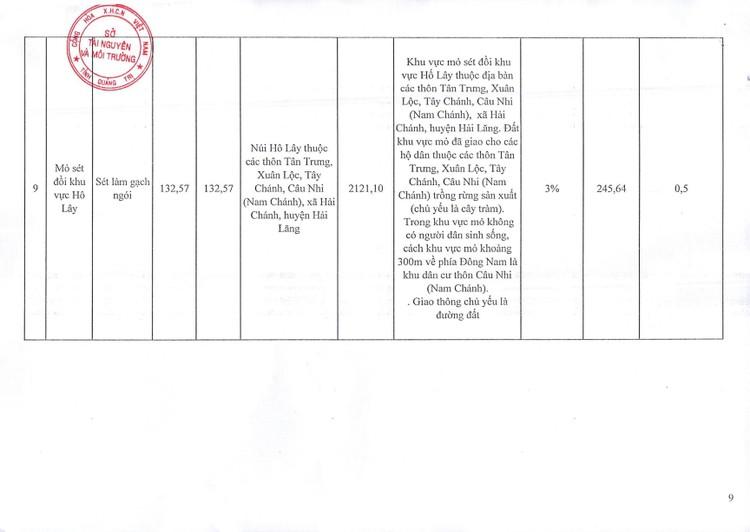 Ngày 20/11/2021, đấu giá 9 mỏ cát, sỏi tại tỉnh Quảng Trị ảnh 18