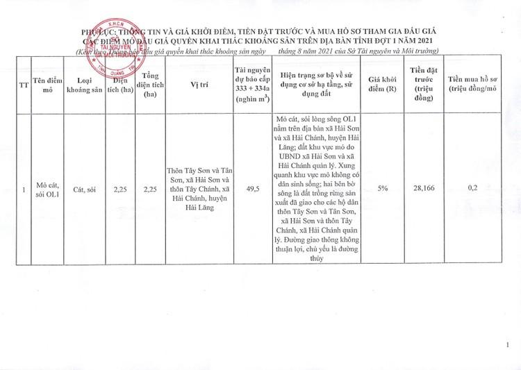 Ngày 20/11/2021, đấu giá 9 mỏ cát, sỏi tại tỉnh Quảng Trị ảnh 10
