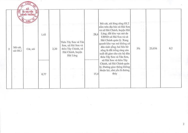 Ngày 20/11/2021, đấu giá 9 mỏ cát, sỏi tại tỉnh Quảng Trị ảnh 11