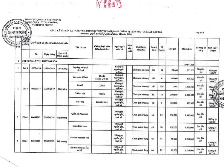 Ngày 30/8/2021, đấu giá hàng hoá tang vật vi phạm hành chính tại tỉnh Bình Phước ảnh 4