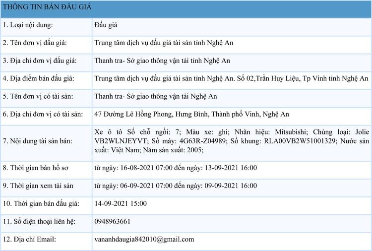 Ngày 14/9/2021, đấu giá xe ô tô Mitsubishi tại tỉnh Nghệ An ảnh 1