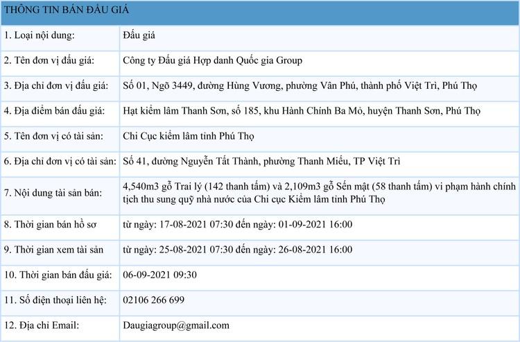 Ngày 6/9/2021, đấu giá 4,540m3 gỗ Trai lý và 2,109m3 gỗ Sến mật tại tỉnh Phú Thọ ảnh 1