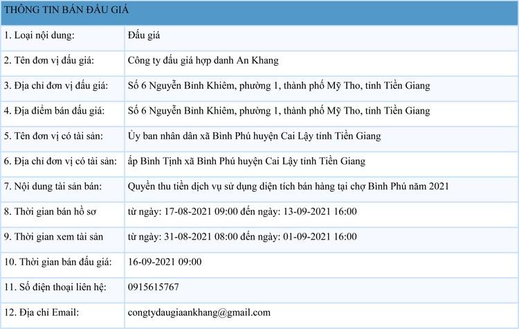 Ngày 16/9/2021, đấu giá quyền thu tiền dịch vụ sử dụng diện tích bán hàng tại chợ Bình Phú, tỉnh Tiền Giang ảnh 1