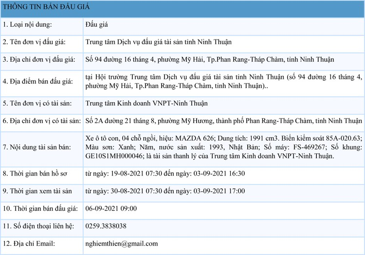 Ngày 6/9/2021, đấu giá xe ô tô MAZDA 626 tại tỉnh Ninh Thuận ảnh 1